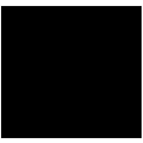 Prime_Signature
